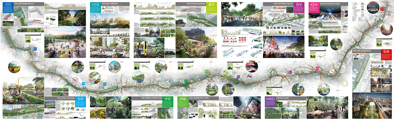 Nikken Sekkei Masterplan Singapore rail coridor proposal